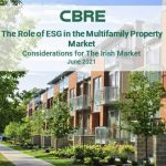 Real estate sustainability